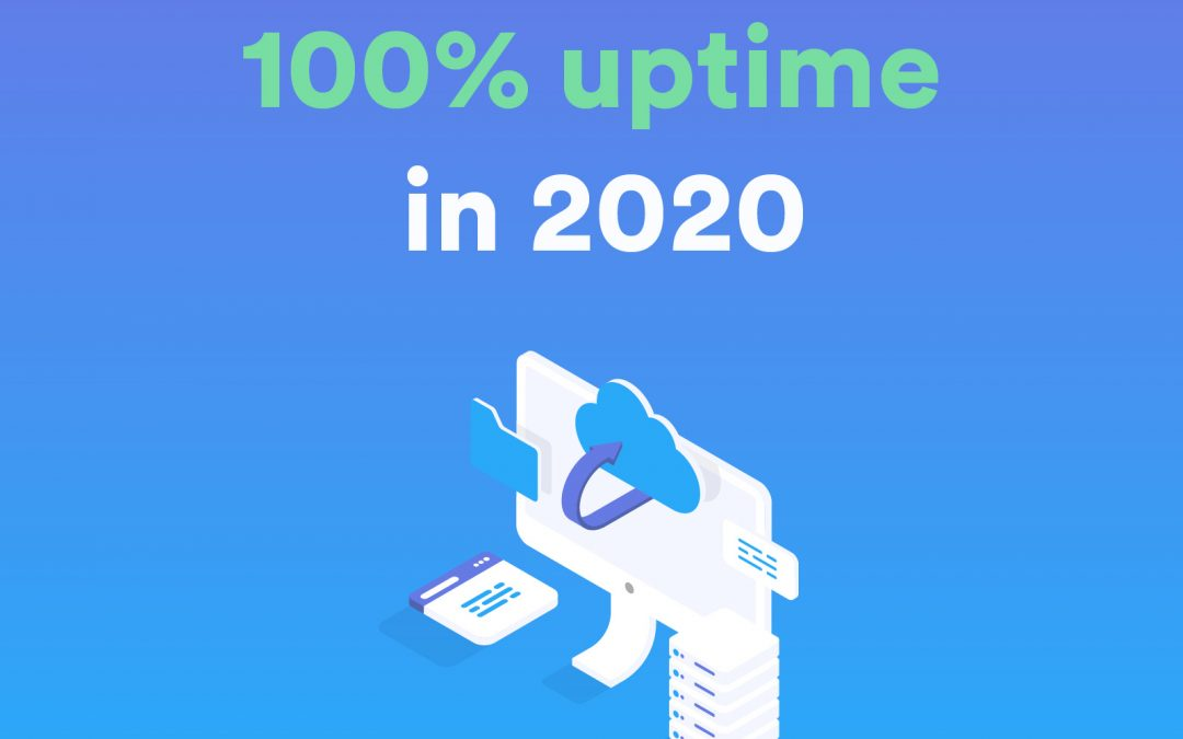 GatewayAPI delivered an uptime of 100% in 2020